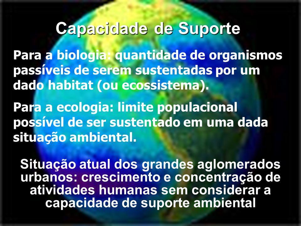 Capacidade de Suporte Para a biologia: quantidade de organismos passíveis de serem sustentadas por um dado habitat (ou ecossistema).