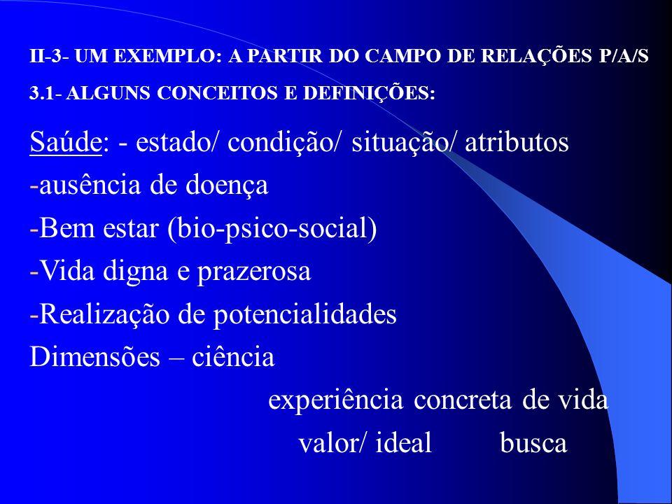 Saúde: - estado/ condição/ situação/ atributos ausência de doença