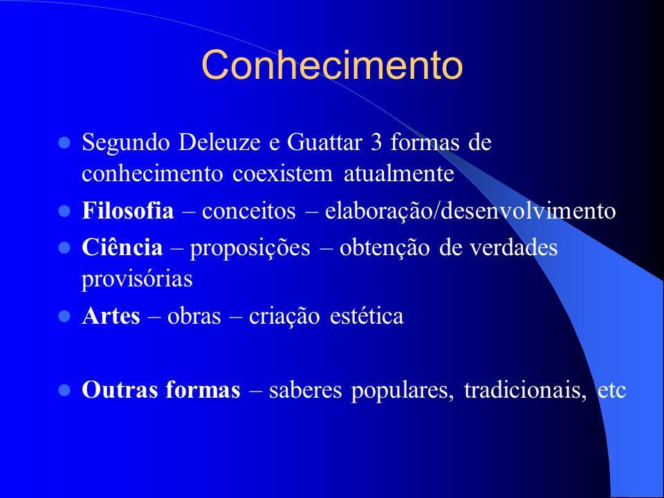 Conhecimento Segundo Deleuze e Guattar 3 formas de conhecimento coexistem atualmente. Filosofia – conceitos – elaboração/desenvolvimento.