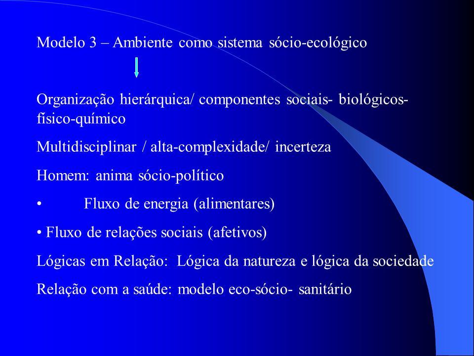 Modelo 3 – Ambiente como sistema sócio-ecológico