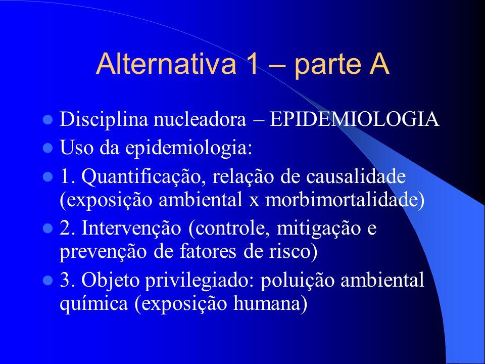 Alternativa 1 – parte A Disciplina nucleadora – EPIDEMIOLOGIA