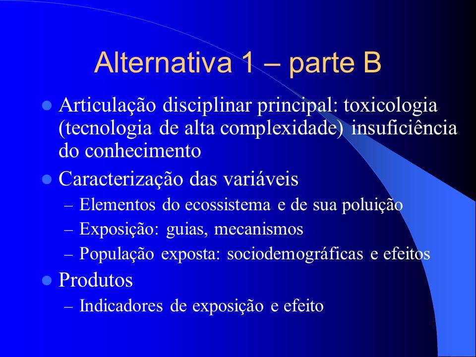 Alternativa 1 – parte B Articulação disciplinar principal: toxicologia (tecnologia de alta complexidade) insuficiência do conhecimento.