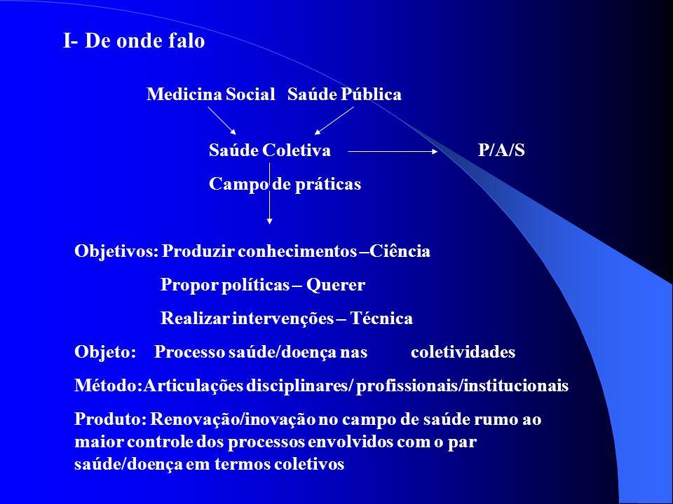 I- De onde falo Medicina Social Saúde Pública Saúde Coletiva P/A/S