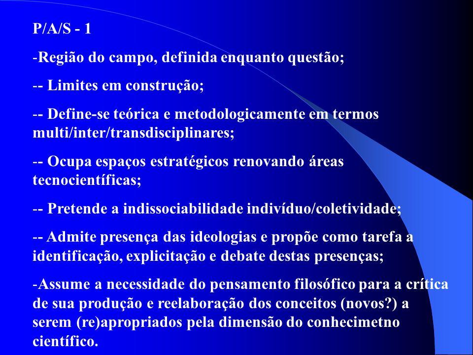 P/A/S - 1 Região do campo, definida enquanto questão; - Limites em construção;