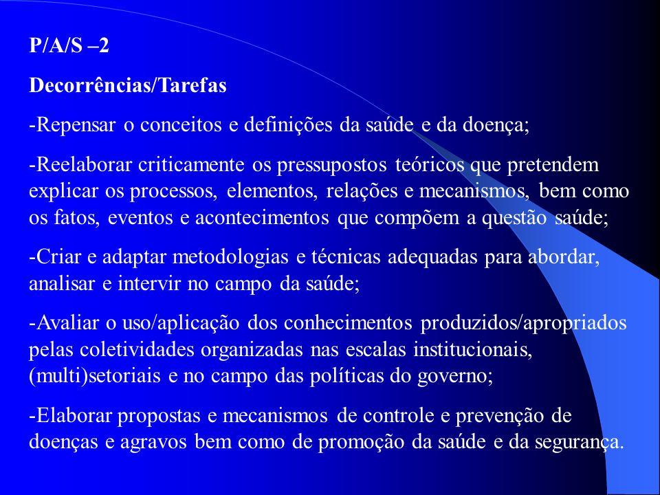 P/A/S –2 Decorrências/Tarefas. Repensar o conceitos e definições da saúde e da doença;