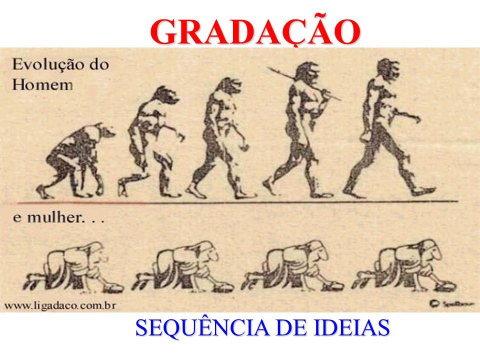 GRADAÇÃO SEQUÊNCIA DE IDEIAS