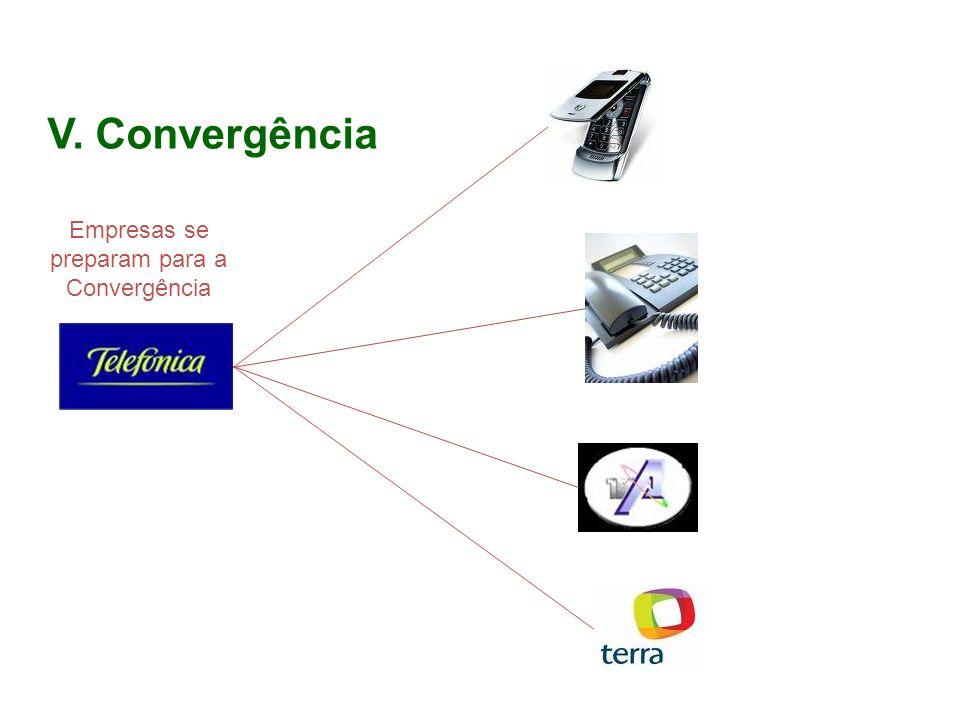 Empresas se preparam para a Convergência