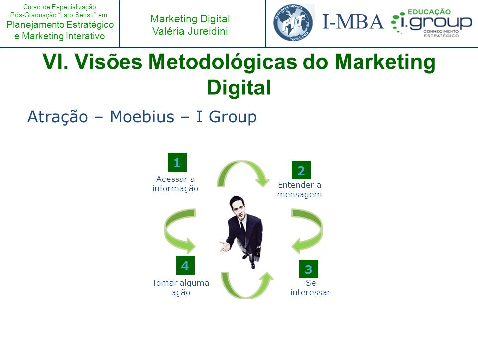VI. Visões Metodológicas do Marketing Digital