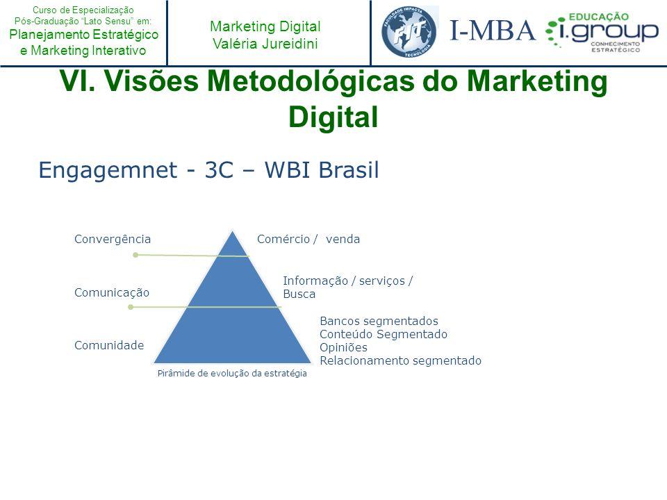 Engagemnet - 3C – WBI Brasil