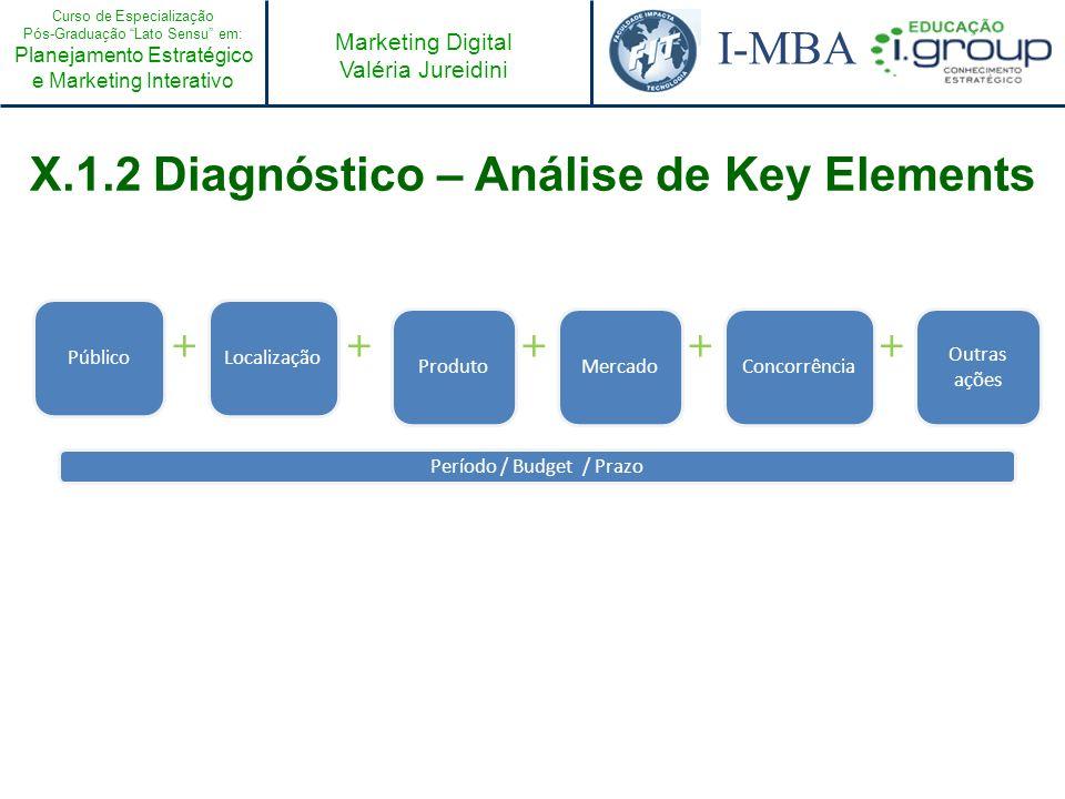 X.1.2 Diagnóstico – Análise de Key Elements