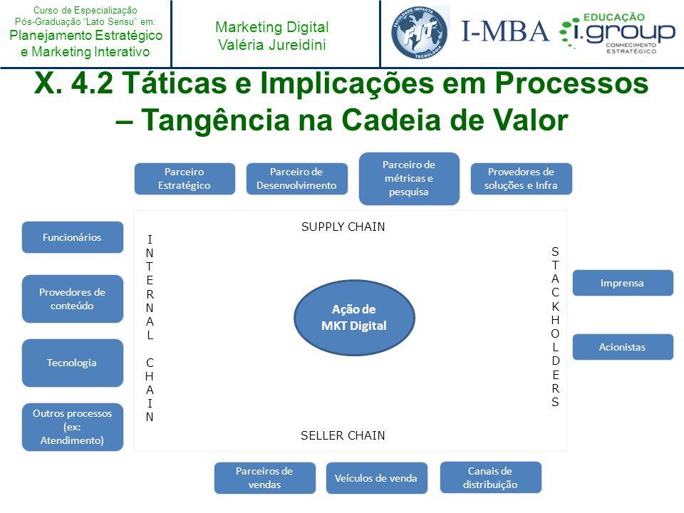 X. 4.2 Táticas e Implicações em Processos