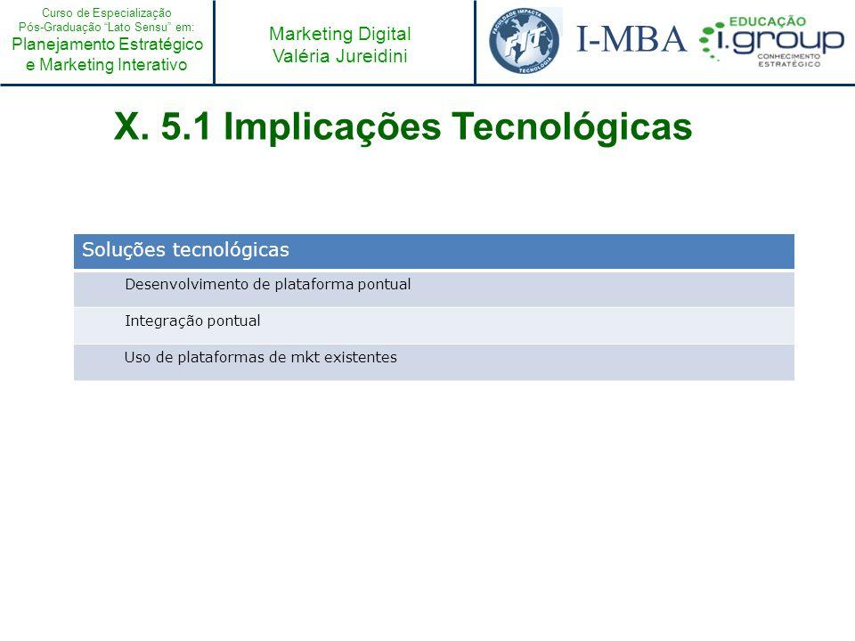 X. 5.1 Implicações Tecnológicas