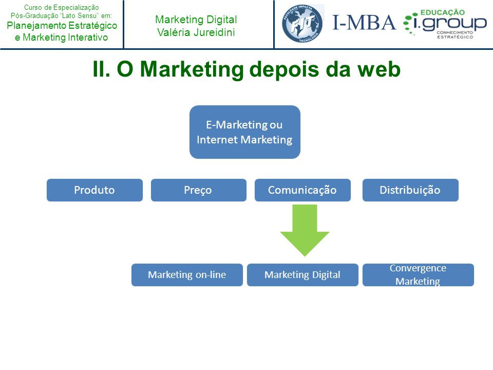 II. O Marketing depois da web