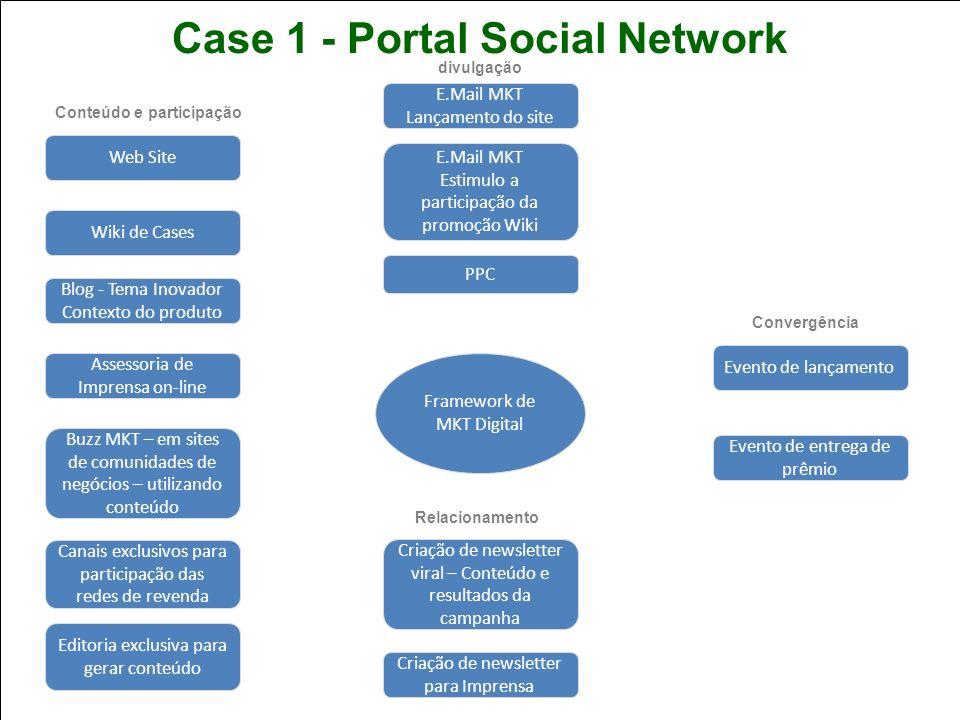 Case 1 - Portal Social Network