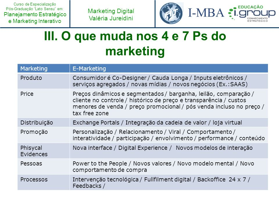III. O que muda nos 4 e 7 Ps do marketing