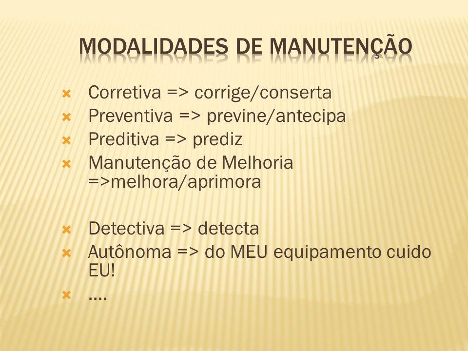 Modalidades de Manutenção