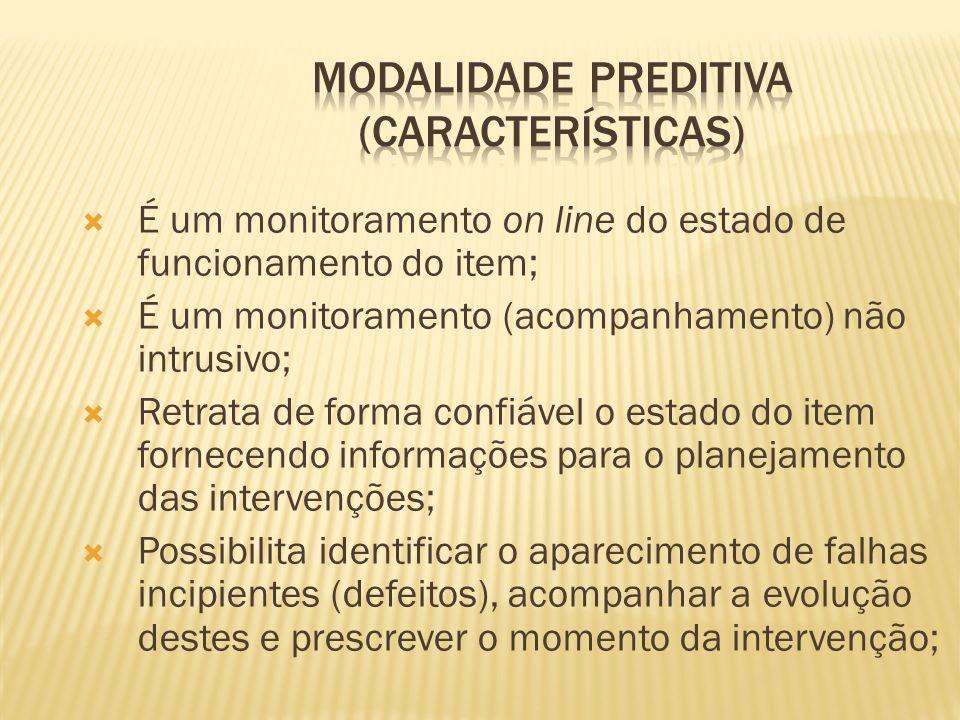 Modalidade PREDITIVA (características)