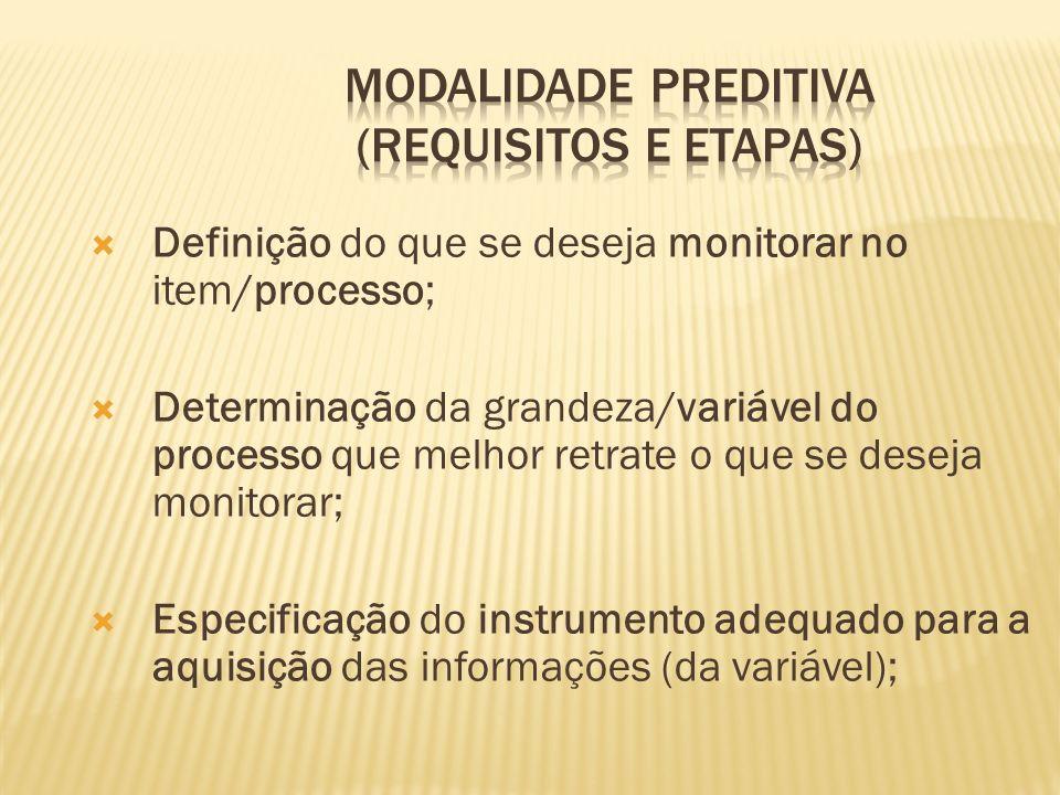 Modalidade PREDITIVA (requisitos e etapas)