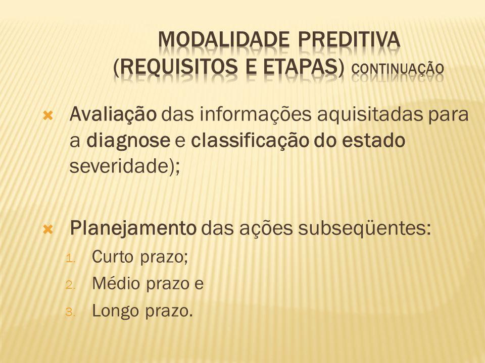 Modalidade PREDITIVA (requisitos e etapas) continuação