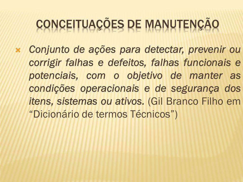 Conceituações de Manutenção