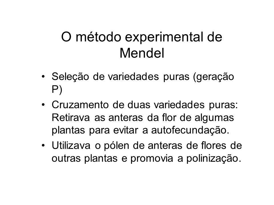 O método experimental de Mendel