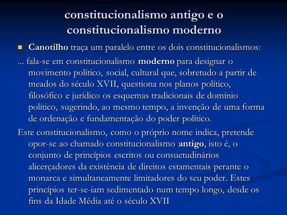 constitucionalismo antigo e o constitucionalismo moderno