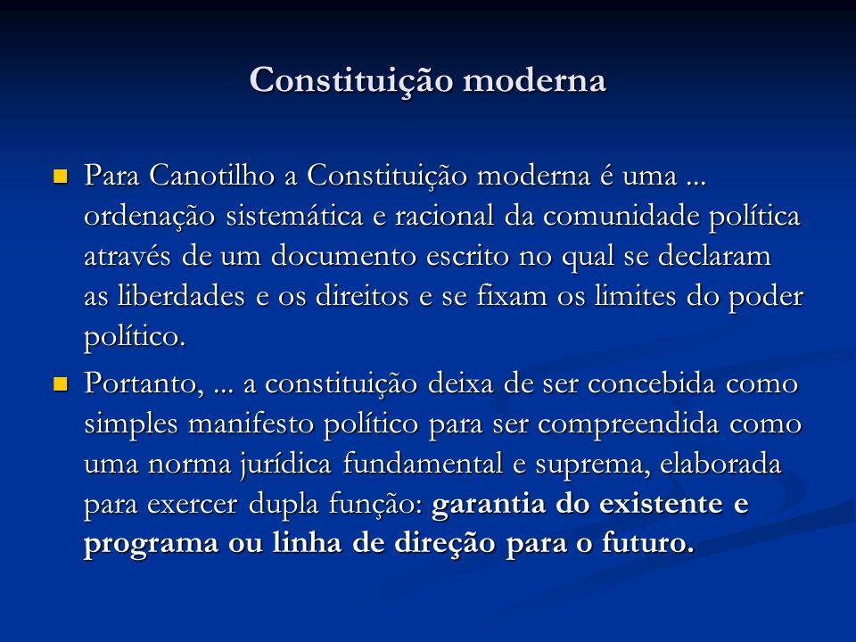Constituição moderna