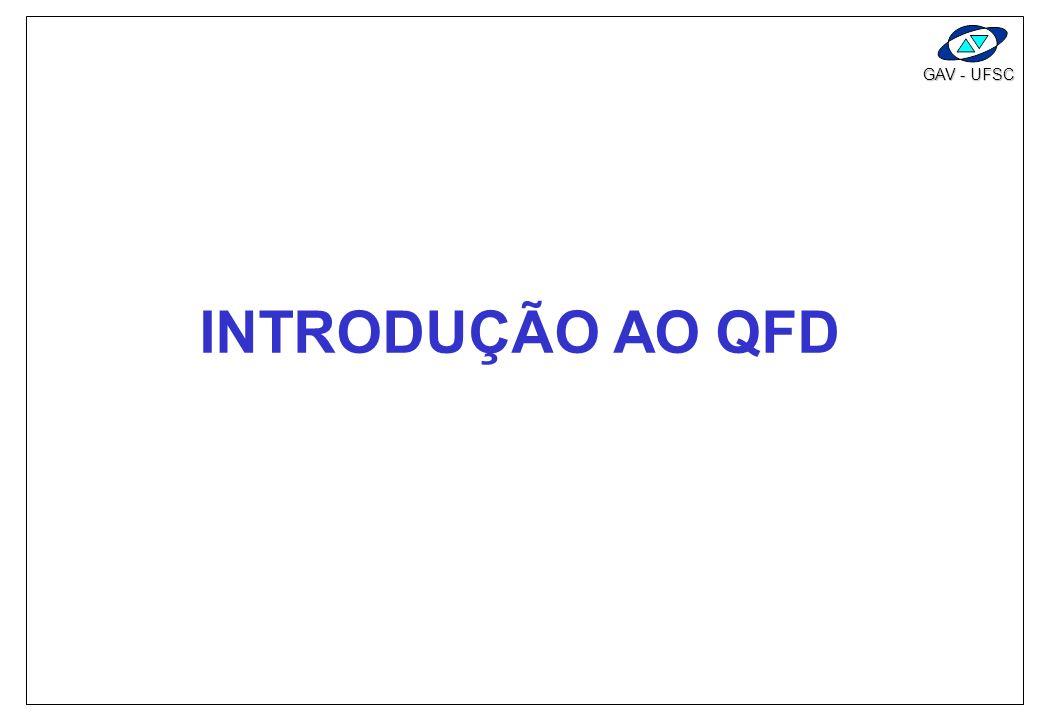 INTRODUÇÃO AO QFD