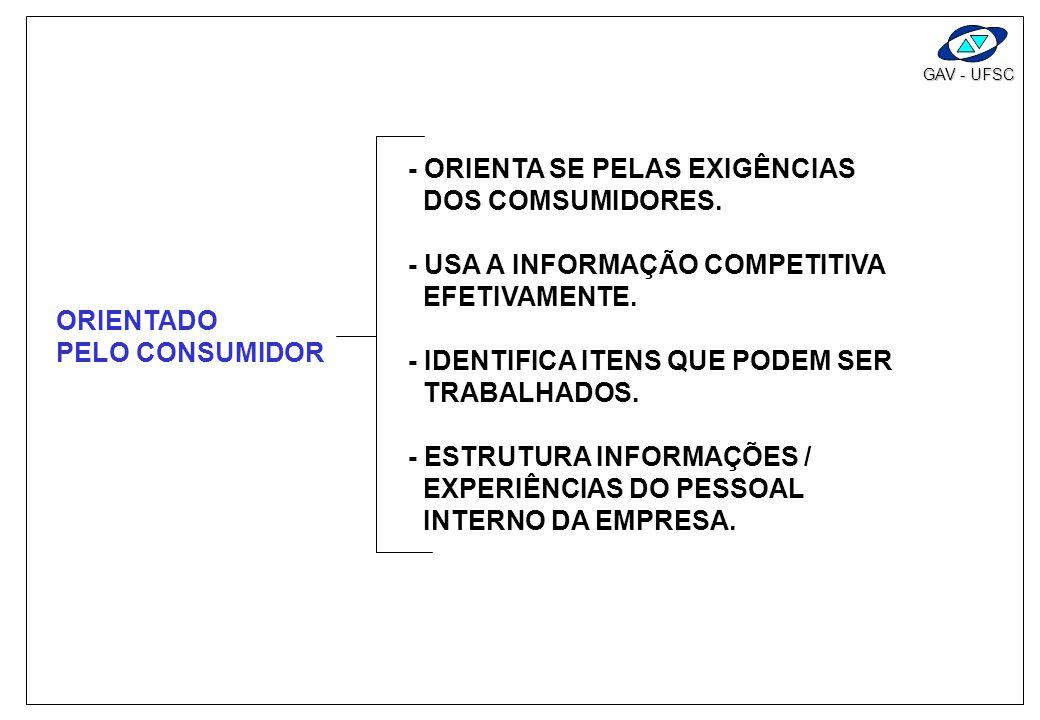 - ORIENTA SE PELAS EXIGÊNCIAS