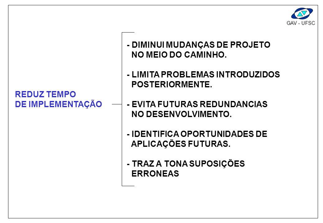 - DIMINUI MUDANÇAS DE PROJETO