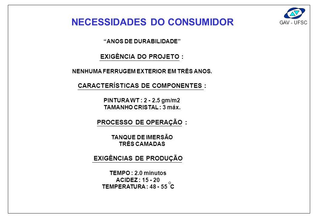 NECESSIDADES DO CONSUMIDOR