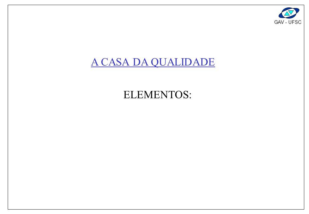 A CASA DA QUALIDADE ELEMENTOS: