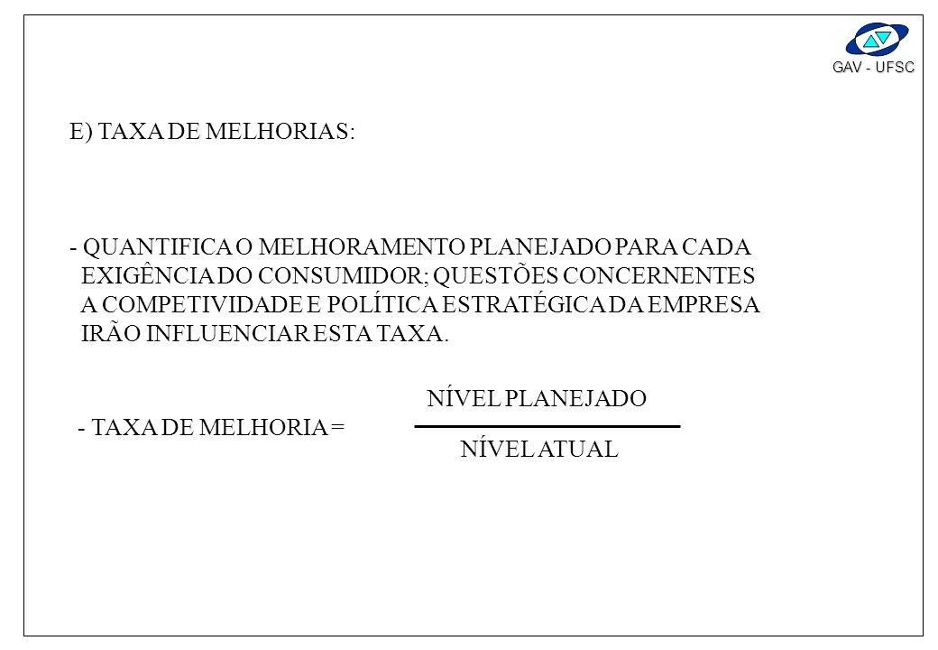 E) TAXA DE MELHORIAS: - QUANTIFICA O MELHORAMENTO PLANEJADO PARA CADA. EXIGÊNCIA DO CONSUMIDOR; QUESTÕES CONCERNENTES.