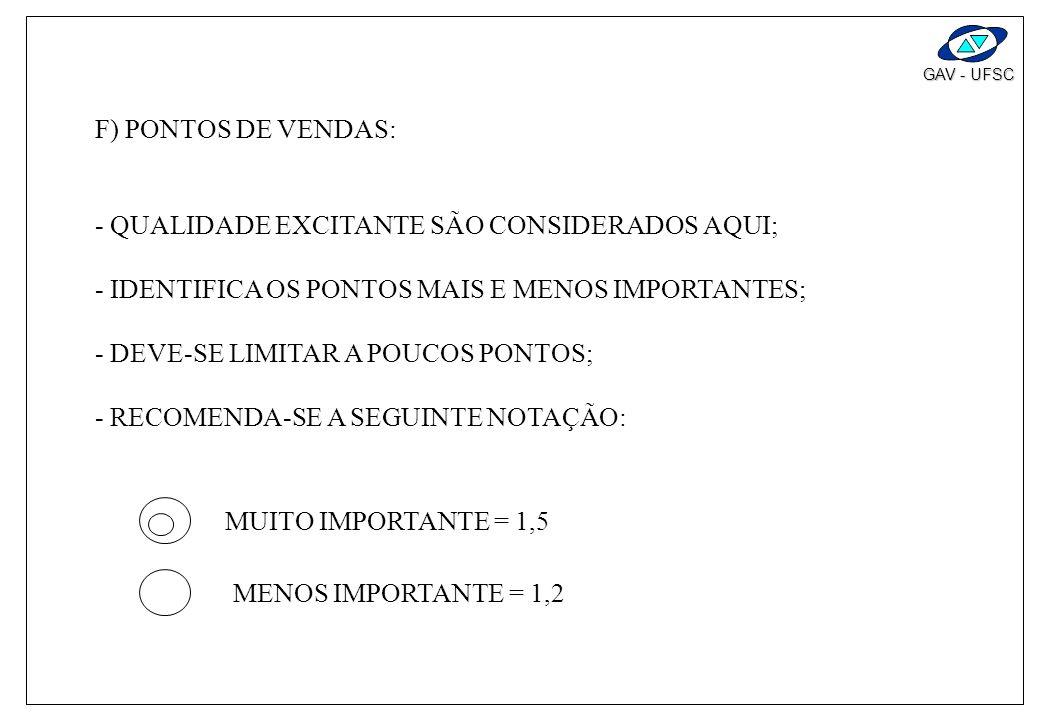 F) PONTOS DE VENDAS: - QUALIDADE EXCITANTE SÃO CONSIDERADOS AQUI; - IDENTIFICA OS PONTOS MAIS E MENOS IMPORTANTES;