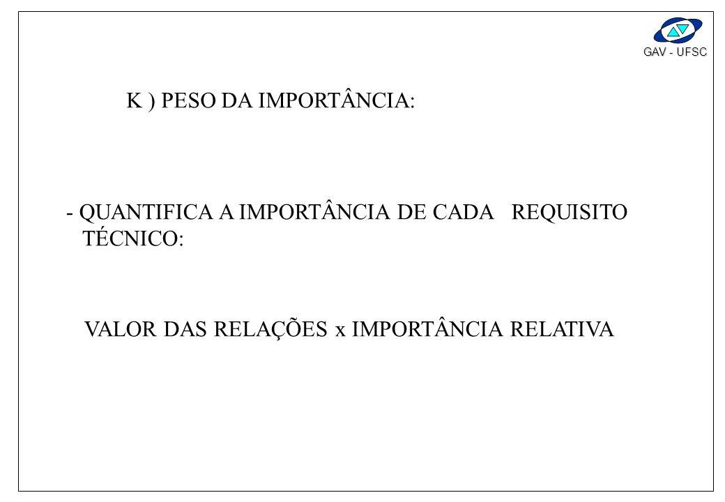 K ) PESO DA IMPORTÂNCIA: