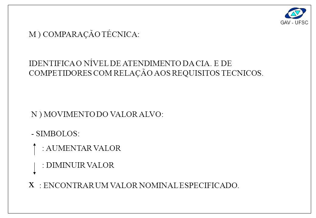 x M ) COMPARAÇÃO TÉCNICA: