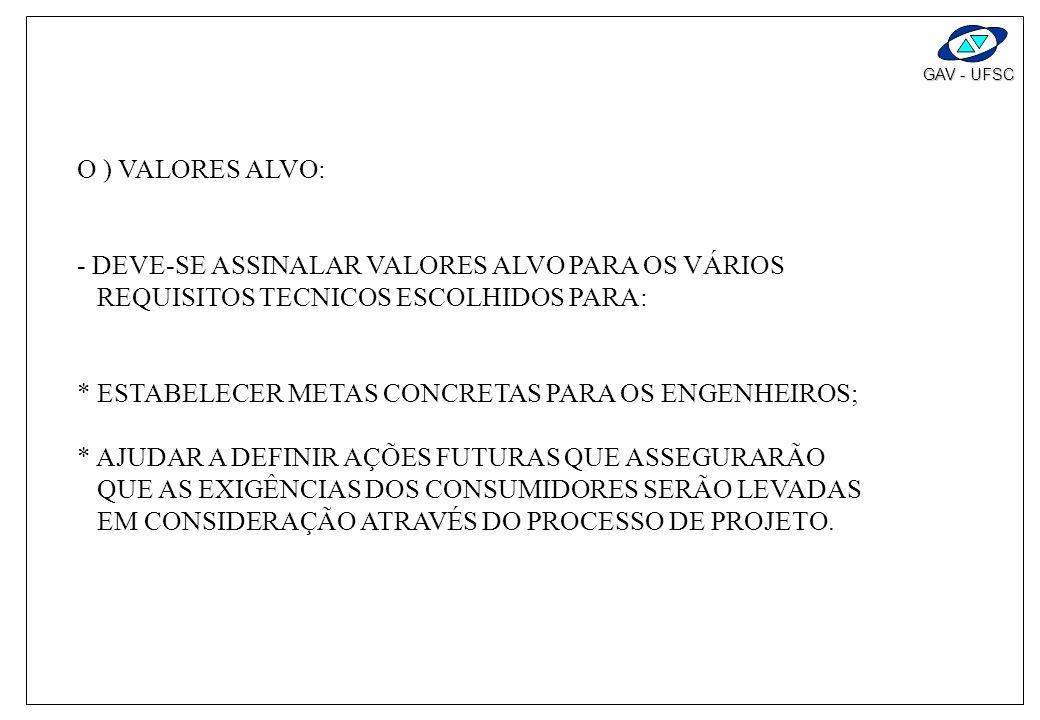O ) VALORES ALVO:- DEVE-SE ASSINALAR VALORES ALVO PARA OS VÁRIOS. REQUISITOS TECNICOS ESCOLHIDOS PARA: