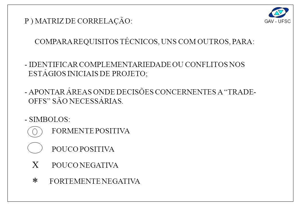 * X P ) MATRIZ DE CORRELAÇÃO: