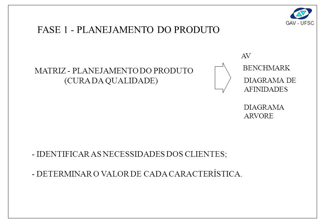 FASE 1 - PLANEJAMENTO DO PRODUTO
