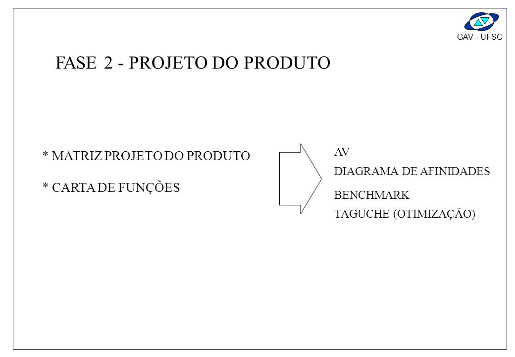 FASE 2 - PROJETO DO PRODUTO