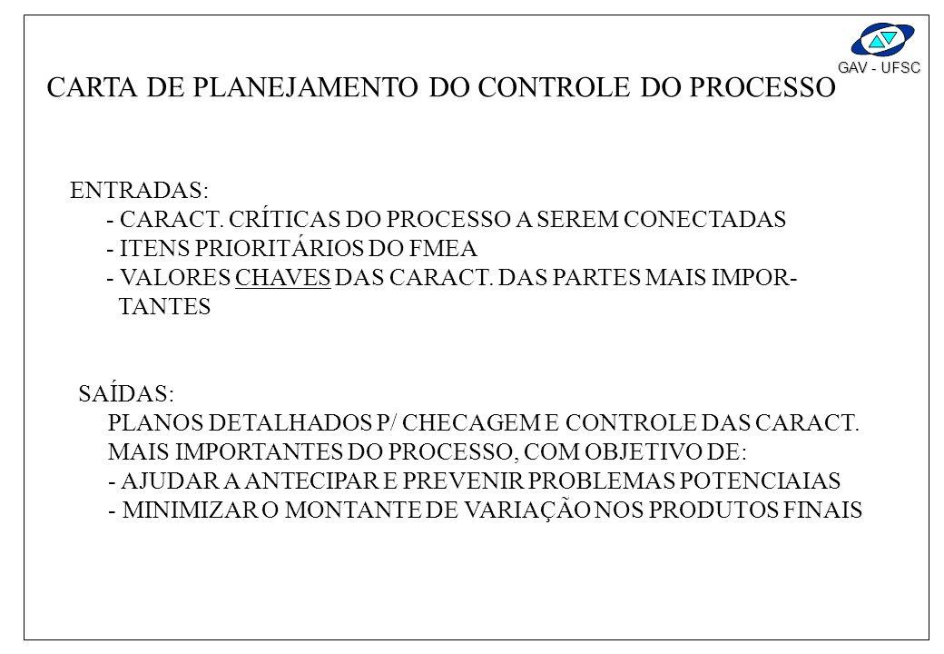 CARTA DE PLANEJAMENTO DO CONTROLE DO PROCESSO