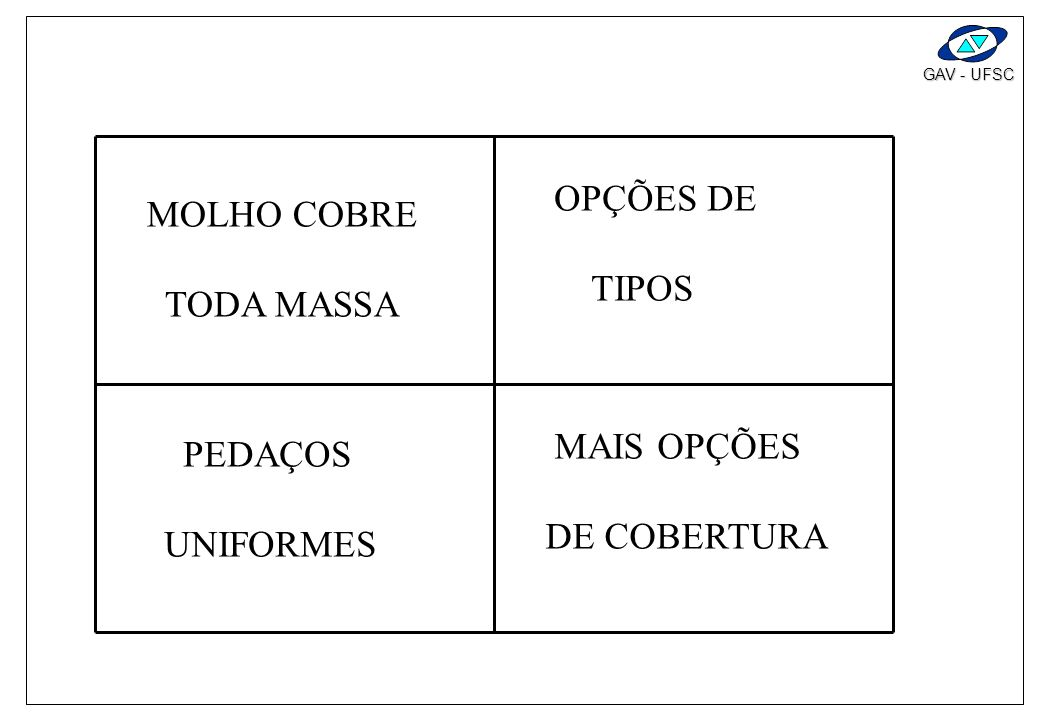 OPÇÕES DE TIPOS MOLHO COBRE TODA MASSA MAIS OPÇÕES DE COBERTURA PEDAÇOS UNIFORMES