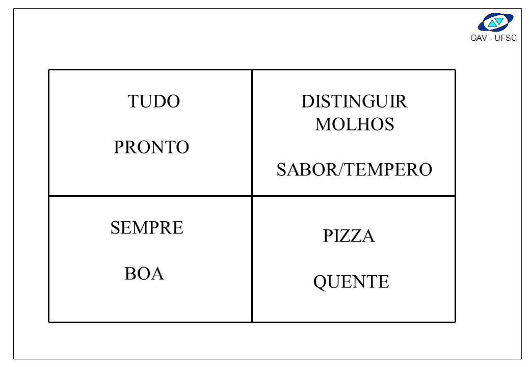 TUDO PRONTO DISTINGUIR MOLHOS SABOR/TEMPERO SEMPRE BOA PIZZA QUENTE