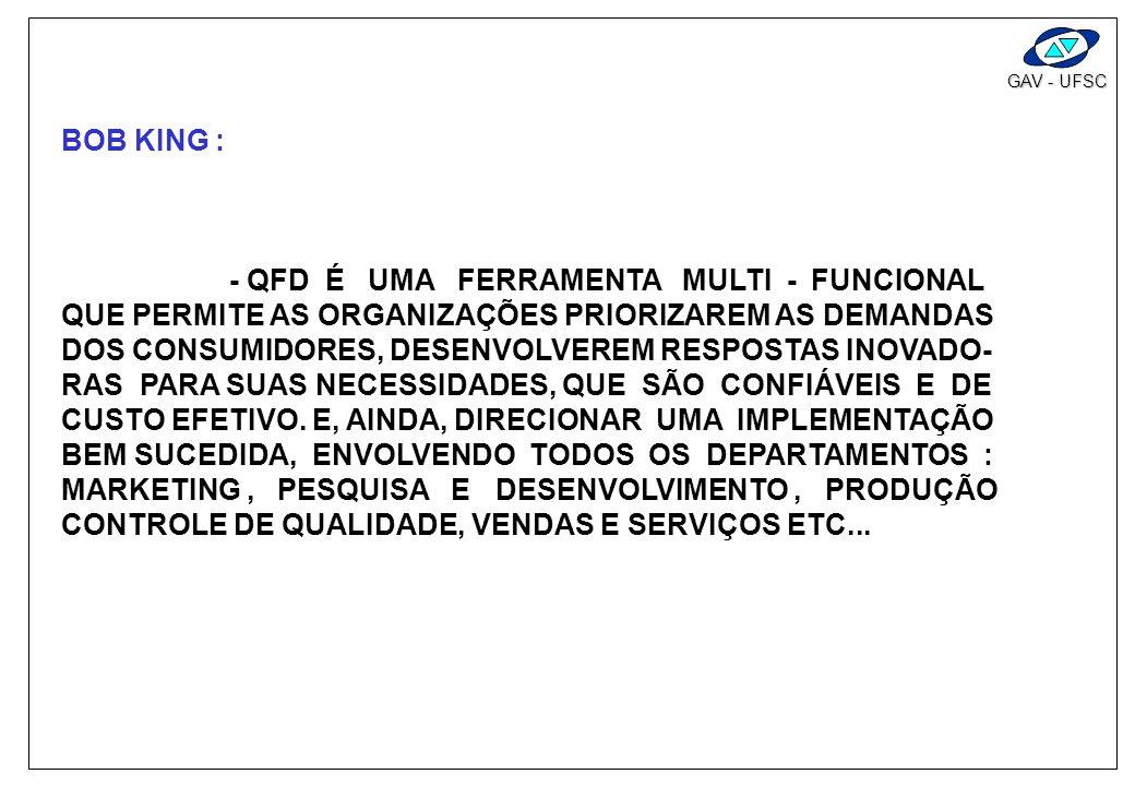 BOB KING :- QFD É UMA FERRAMENTA MULTI - FUNCIONAL. QUE PERMITE AS ORGANIZAÇÕES PRIORIZAREM AS DEMANDAS.