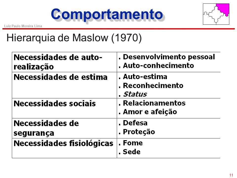 Comportamento Hierarquia de Maslow (1970)