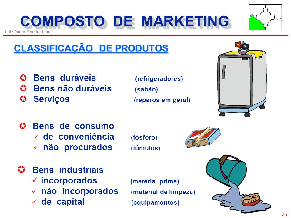 COMPOSTO DE MARKETING CLASSIFICAÇÃO DE PRODUTOS