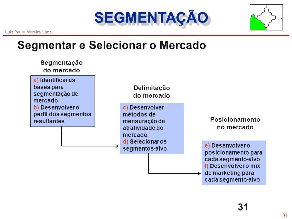SEGMENTAÇÃO Segmentar e Selecionar o Mercado 31 Segmentação