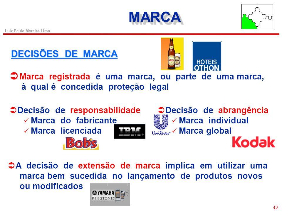 MARCA DECISÕES DE MARCA