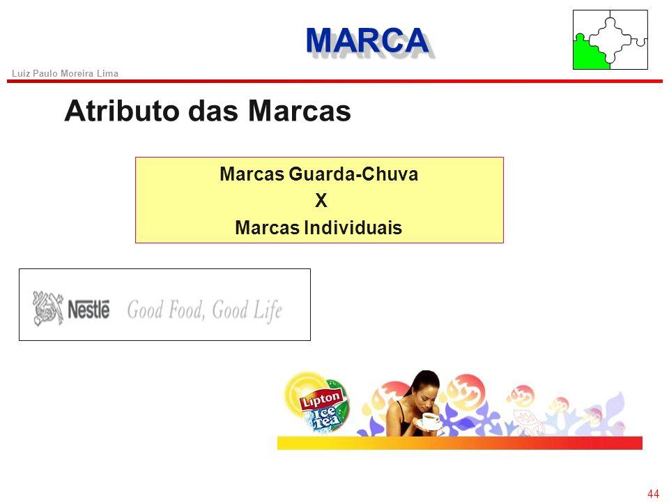 MARCA Atributo das Marcas Marcas Guarda-Chuva X Marcas Individuais