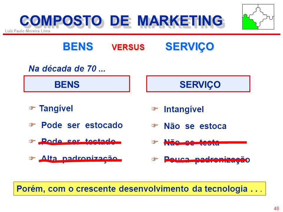 COMPOSTO DE MARKETING BENS VERSUS SERVIÇO BENS SERVIÇO